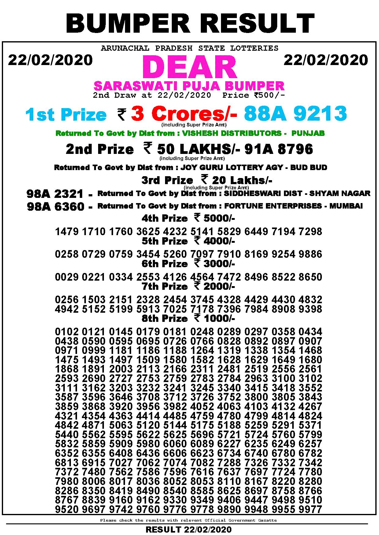 dear saraswati puja bumber 2020 result lottery baba