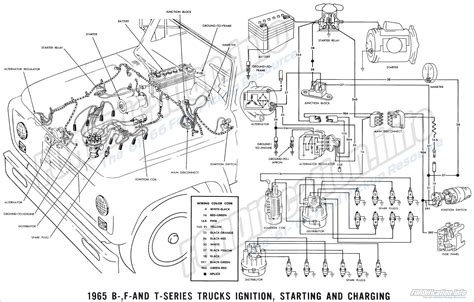 Wiring Diagram Blog: Ford F 250 Wiring Diagram For 1965