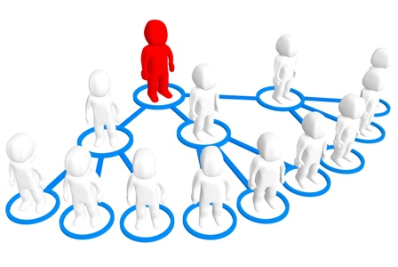 Pengertian, Jenis dan Sistem Multi Level Marketing (MLM)