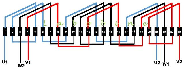 Schema du rebobinage moteur 6 pole 24 encoches   Pas 1-5