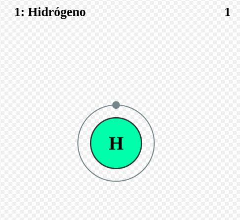 Ciencias 3 con nfasis en qumica el modelo atmico el tomo de actividad elabore los diagramas de los tomos de los elementos qumicos de la tabla peridica segn la distribucin electrnica de bhr 2 8 18 32 32 urtaz Gallery