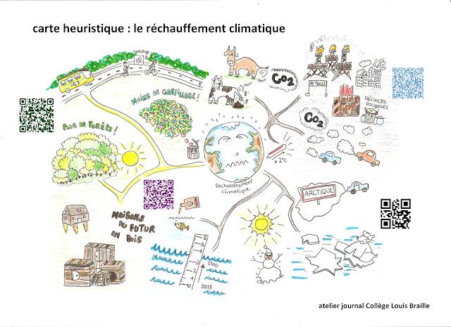 Image result for carte heuristique