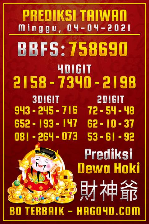 Prediksi Dewa Hoki - Kamis, 4 April 2021 - Prediksi Togel Taiwan