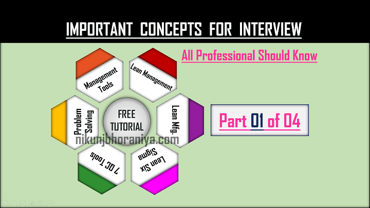 Quick Summary of Terms & Definitions for Interview Part 1