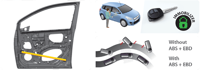 SAFETY SUZUKI NEW ERTIGA DREZA