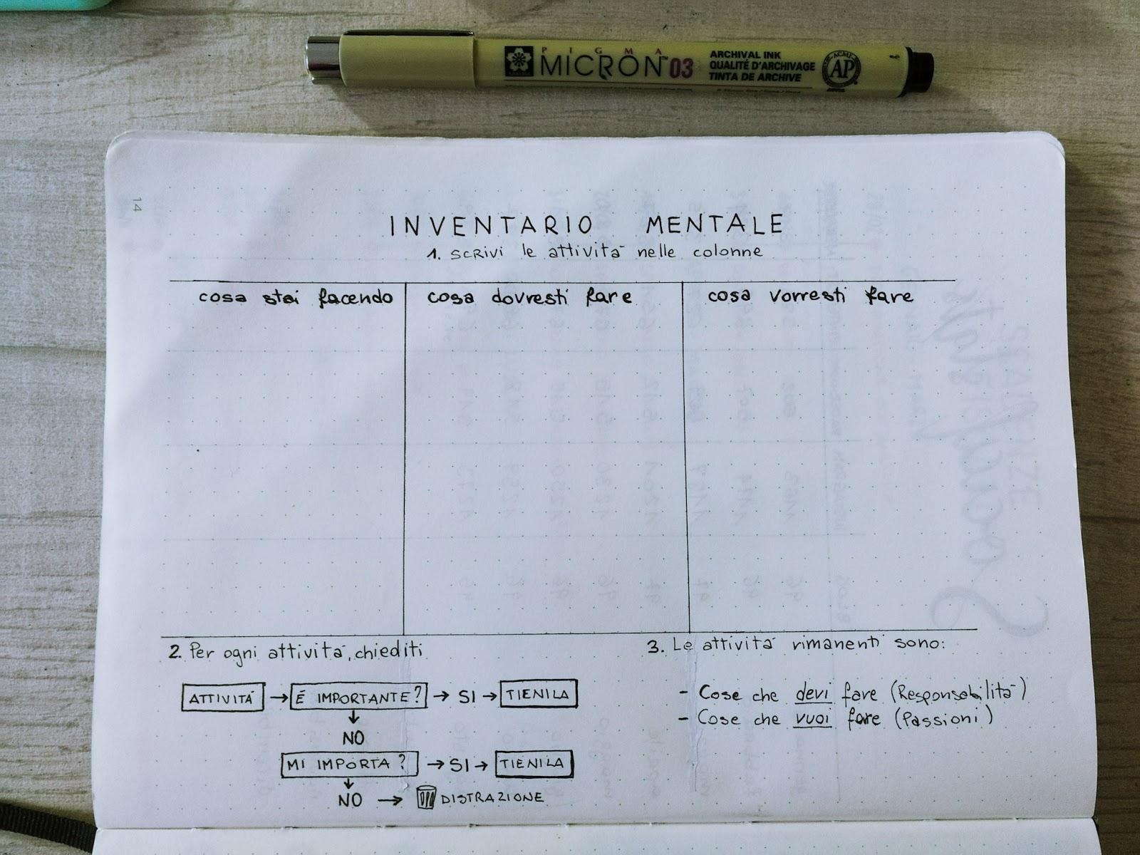 inventario-mentale-ordinare-i-pensieri-BuJo