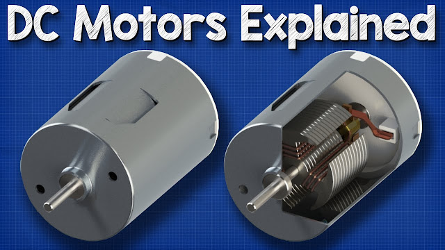 DC Motor Explained - Basic working principle how DC motor works