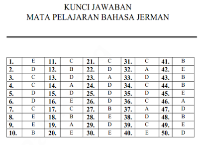 Download Latihan Soal Ujian Nasional Bahasa Jerman