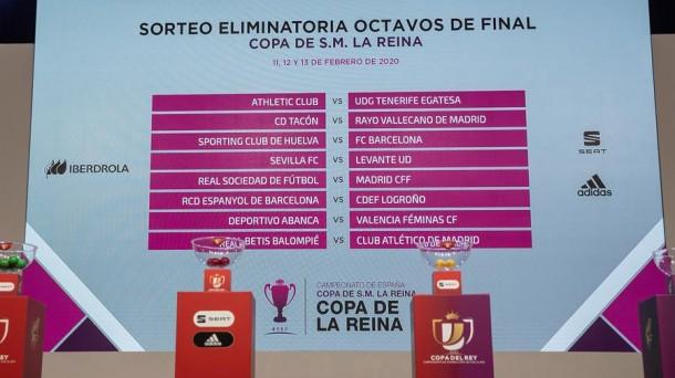 FÚTBOL - Copa de la Reina 2020: Semifinales