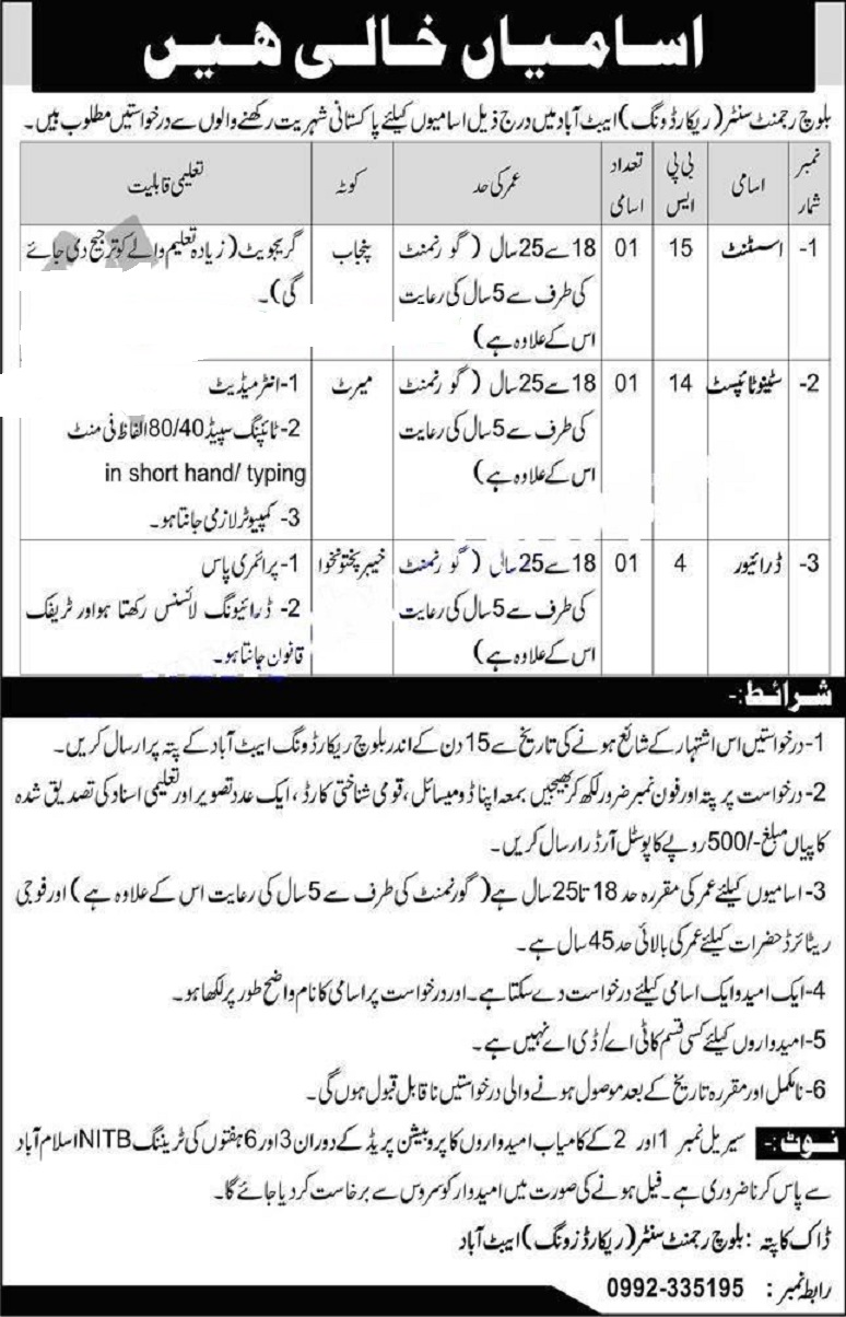 Officers Jobs in Pakistan Army Latest 2021