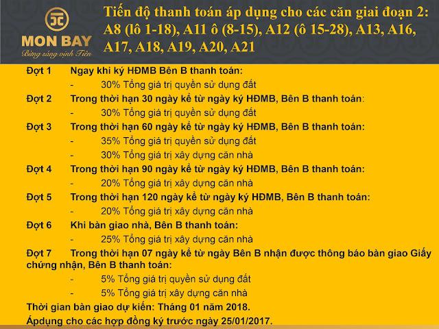 Tiến độ thanh toán giai đoạn 2 Mon Bay Hạ Long