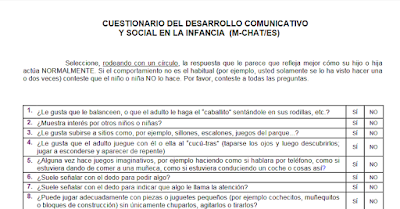 scq cuestionario de comunicacin social