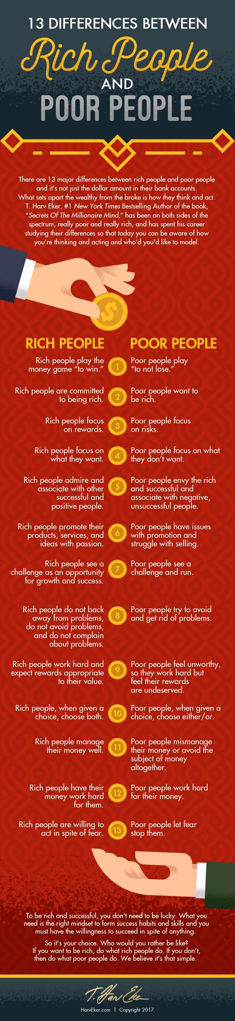 13 Differences Between Rich People And Poor People #infographic