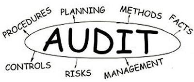 Pengertian Audit Internal