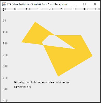 Simetrik Fark Alan Hesaplama (Symetric Difference)
