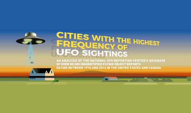 Cities With the Highest Frequency of UFO Sightings
