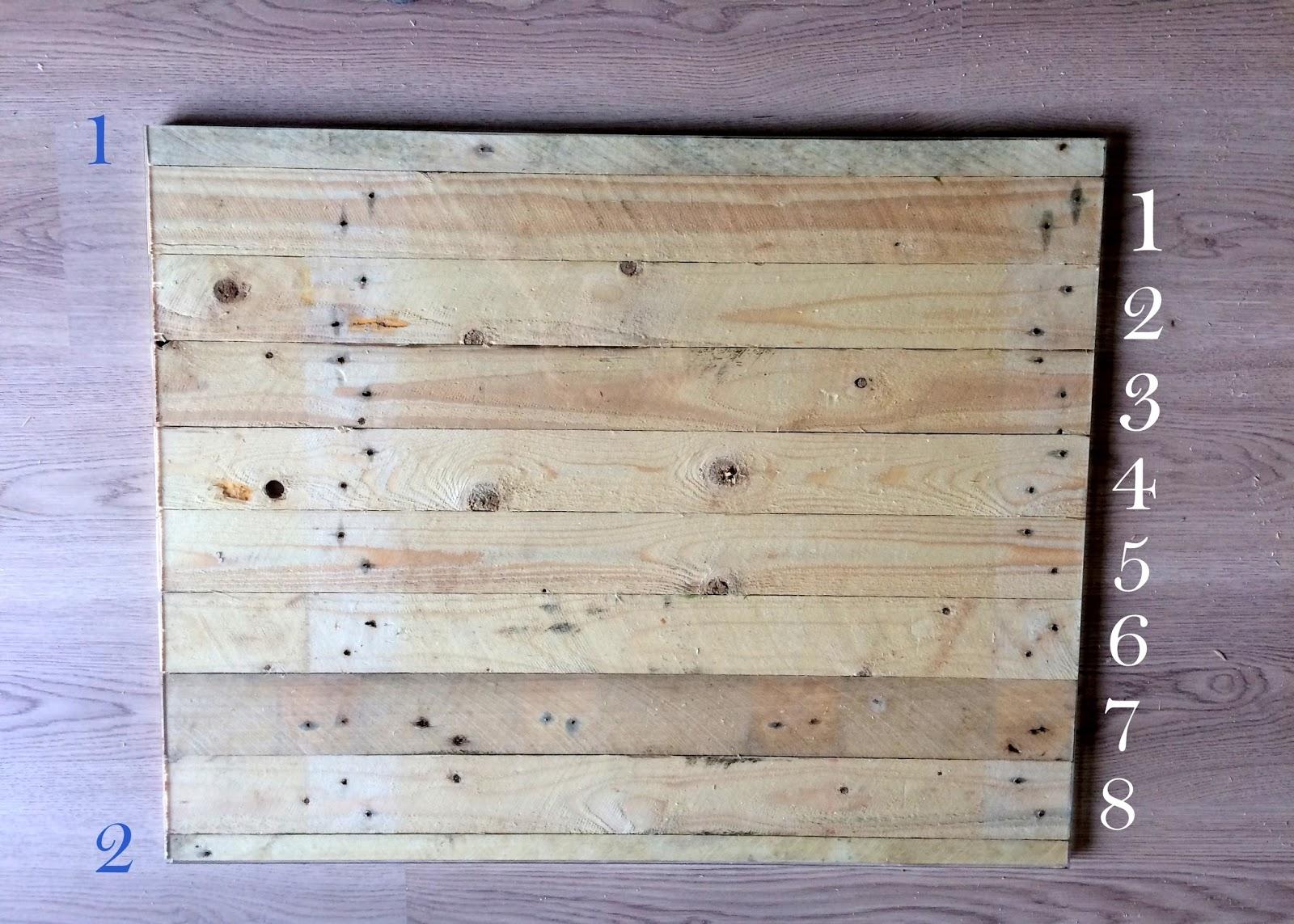 Comment faire une table basse en palette - Comment faire une table basse en palette ...