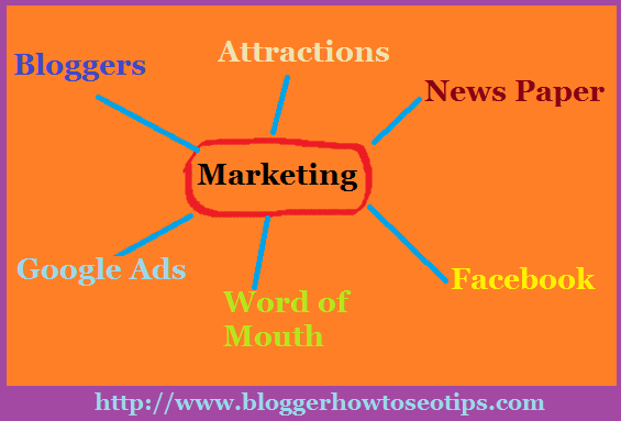 Marketing Engineering College, Increase admissions, strategies, marketing plan