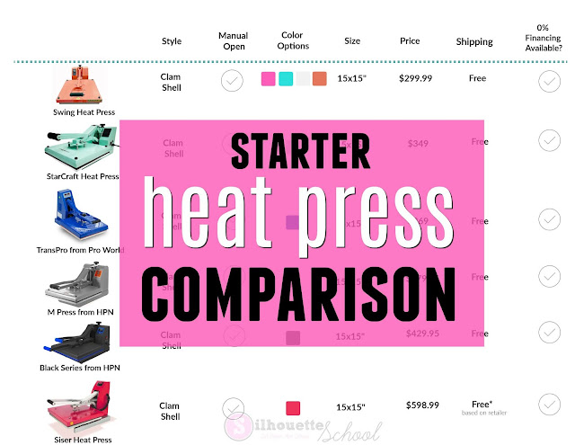 cheat heat press, heat press review, heat press comparison, hobby heat press, crafter heat press