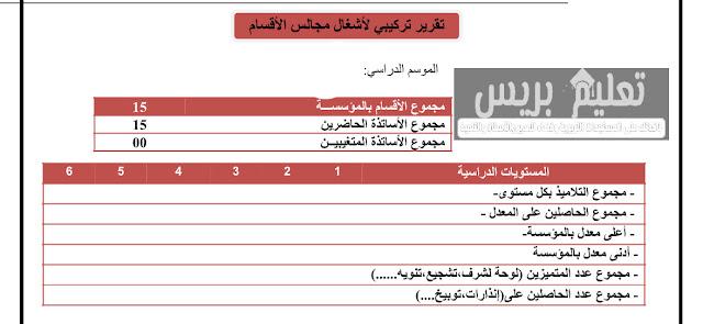 نماذج تقارير مجالس المؤسسة للأسدوس الأول قابلة للتعديل و جاهزة للطباعة