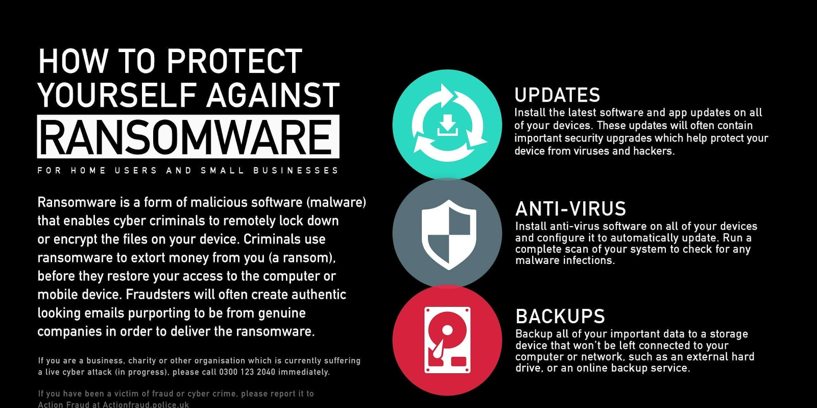 - ransowmare 2Bprotection - Ransomware Attack – Everything You Need to Know Ransomware