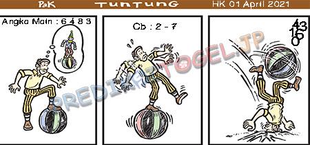 Prediksi Togel Pak Tuntung Hongkong Kamis 01 April 2021
