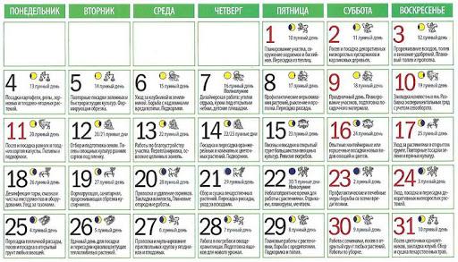 Подробный лунный календарь на май 2020 года