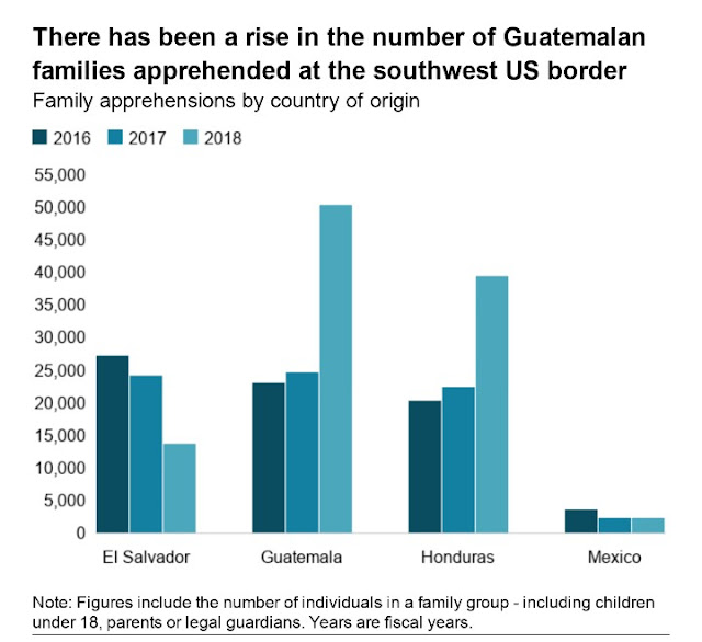 Guatemalan boy detained at border dies in US custody