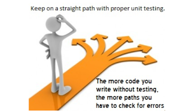 best pluralsight courses to learn Unit testing