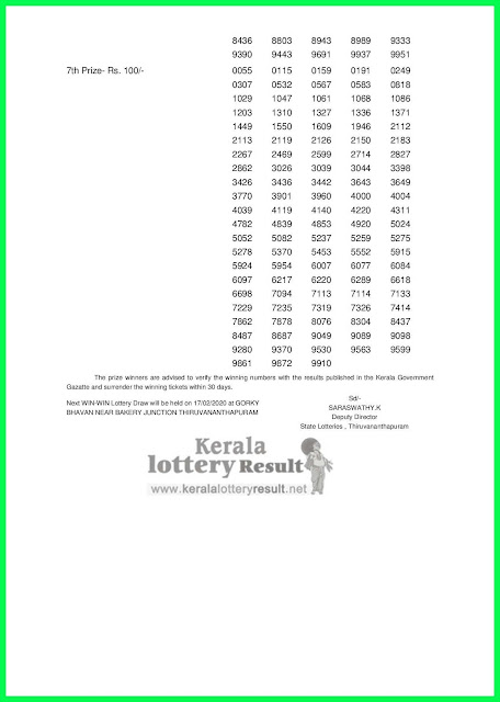 LIVE: Kerala Lottery Result 10-02-2020 Win Win W-551 Lottery Result