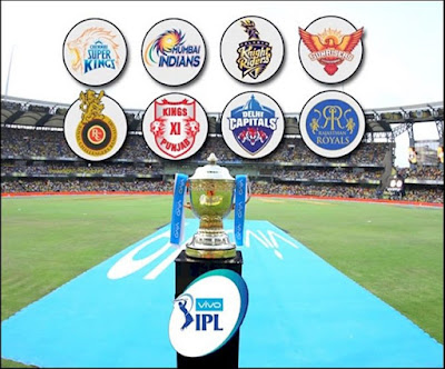 Franchise Teams of IPL