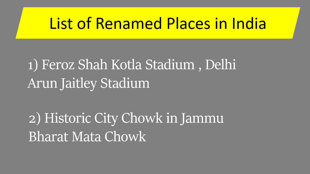 Renamed Places in India