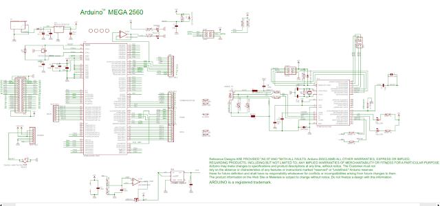 Gambar 7-6 Skematik Lengkap Arduino Mega