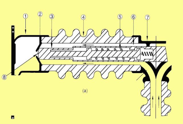 air blast circuit breaker, air blast circuit breaker diagram @electrical2z