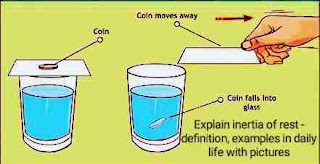 Explain inertia of rest - definition, examples in daily life with pictures