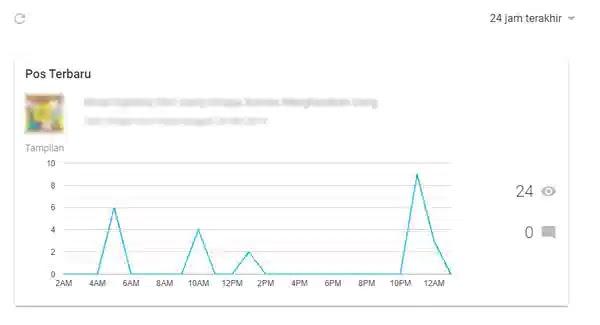 Blogger Dashboard Tampilan Baru Kini Makin Spesifik