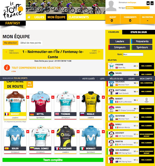 Fantasy Tour de France