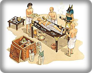 Ancient Egyptian Mummies