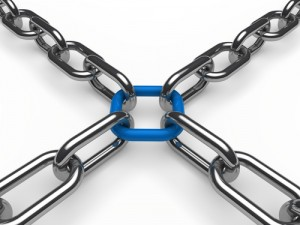 What is the function of the Internal Linking in your Website/Blog?