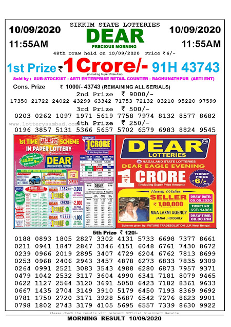 Lottery Sambad 11:55 AM Today Results 10-09-2020