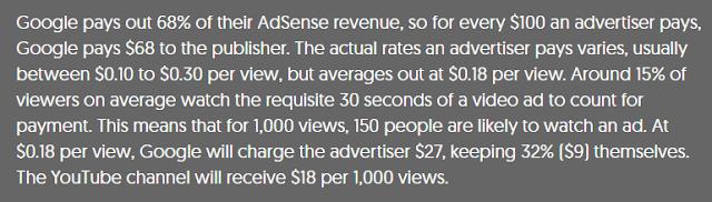 how much money do YouTuber's make