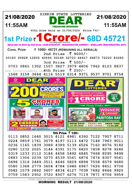 Sikkim State Lottery Sambad 21-08-2020 Today Result 11.55 AM