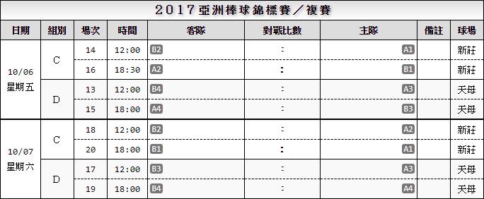 棒球亞錦賽賽程表
