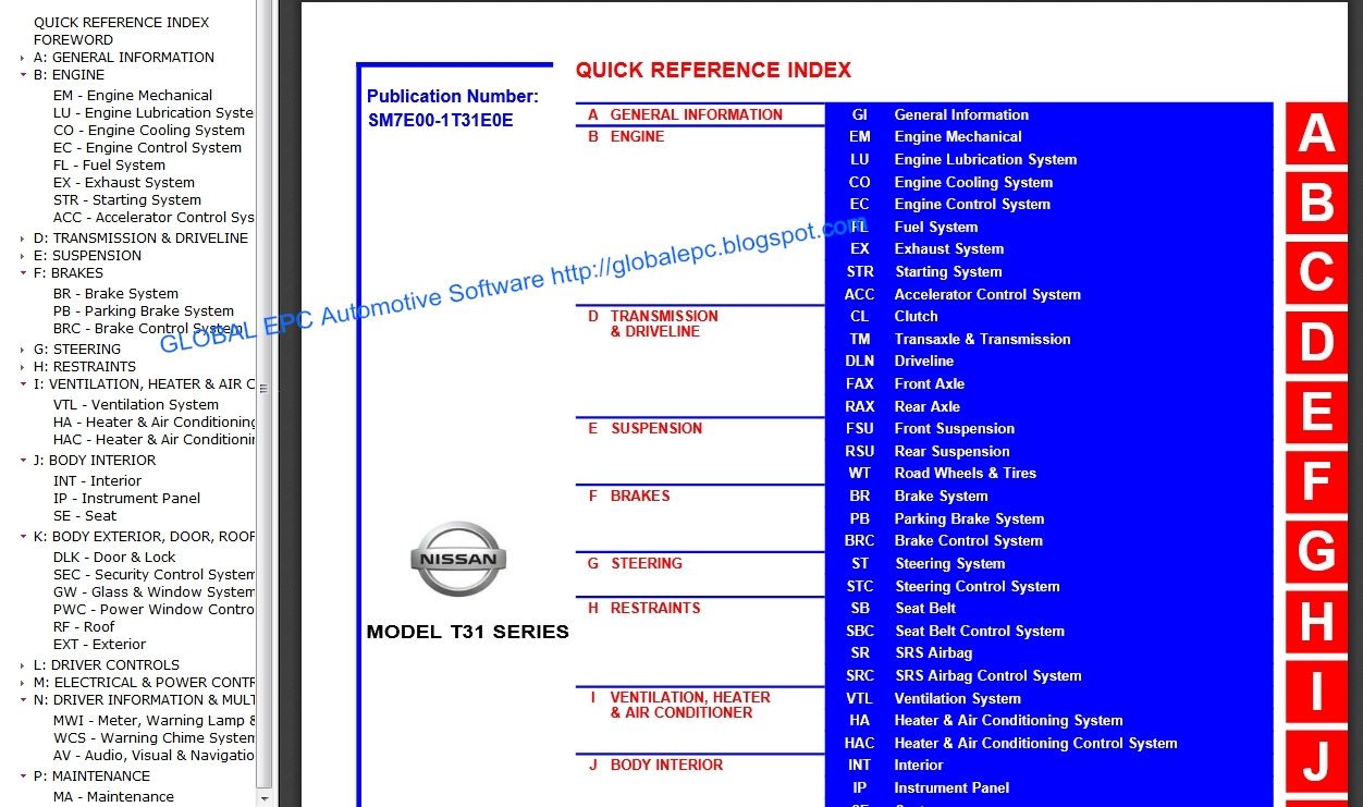 Auto Moto Repair Manuals  Nissan X
