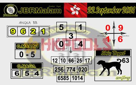 JBR Malam HK Rabu 22 September 2021