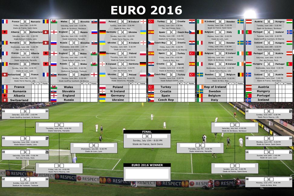 euro 2016 scores. Black Bedroom Furniture Sets. Home Design Ideas