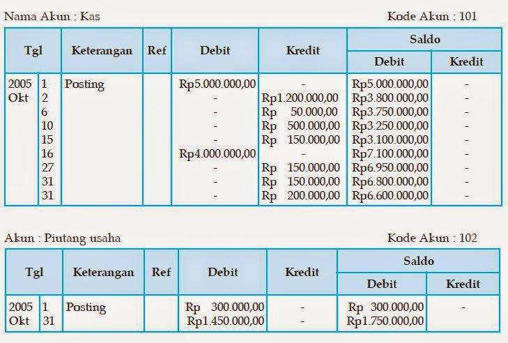 Contoh Jurnal Umum Akuntansi Download Contoh 36