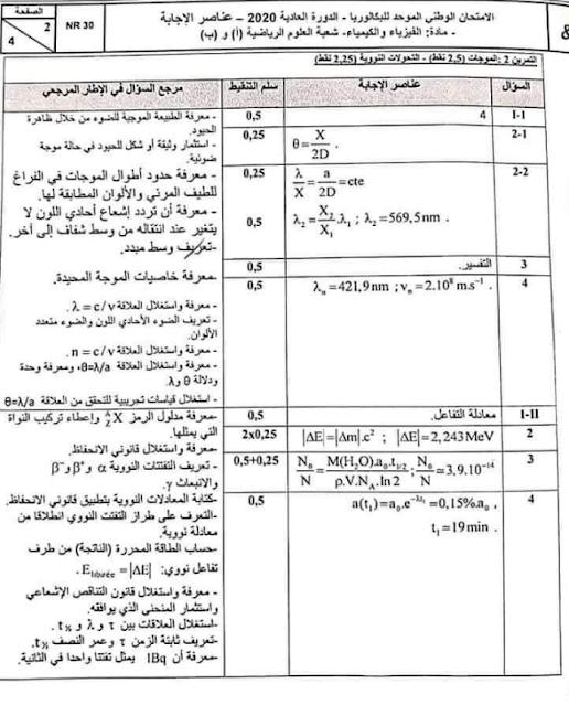 تصحيح الامتحان الوطني لمادة الفيزياء و الكيمياء مسلك العلوم الرياضية 2020