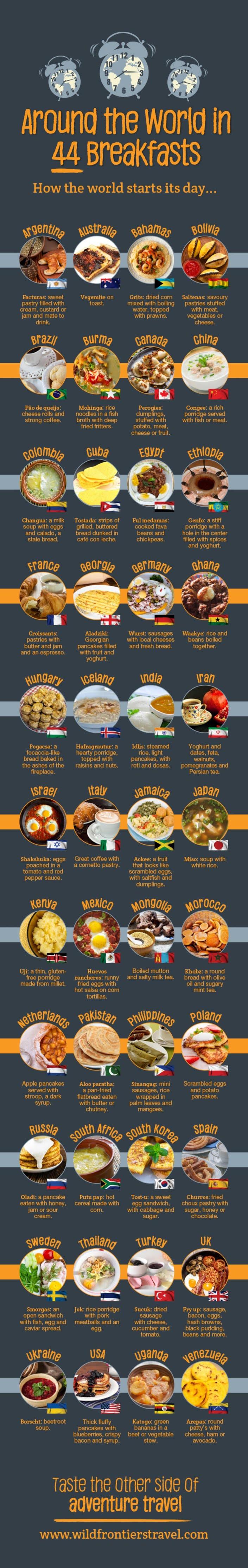 Around The World In 44 Breakfast  #infographic #Food #Breakfast #World