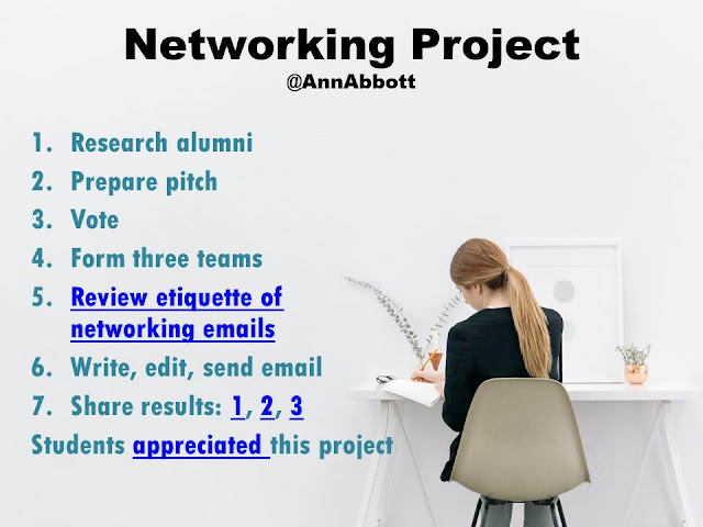 This image lists the seven steps of the classroom project for networking with former students of a Business Spanish class, which are also listed in the blog post.